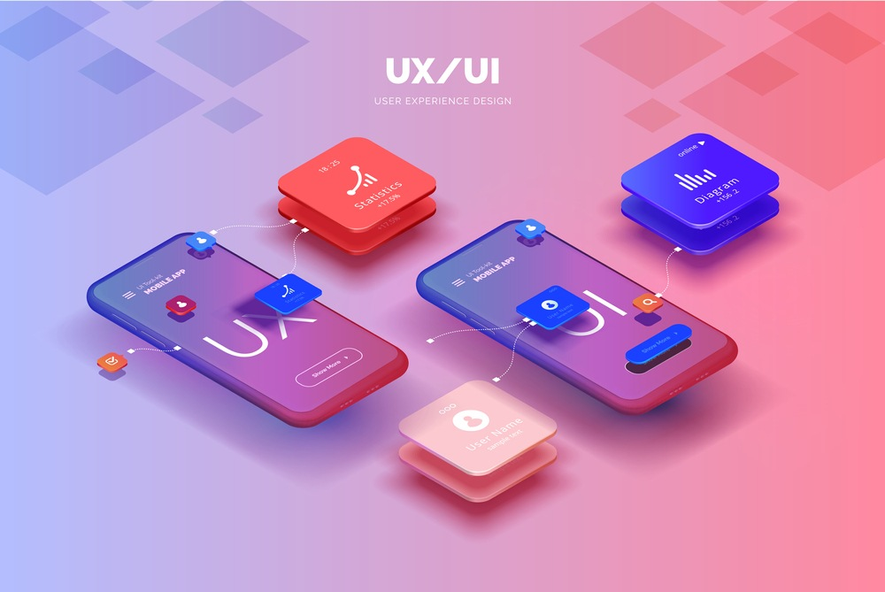 UI/UX Design Trends For Mobile Applications